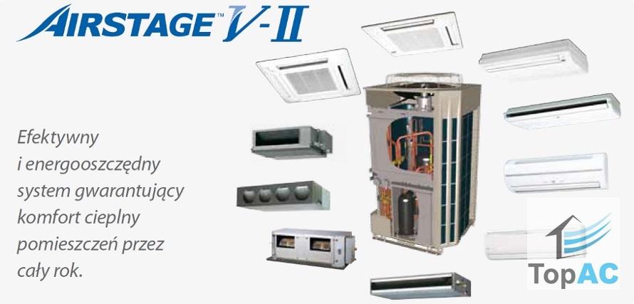 Klimatyzacja typu VRF